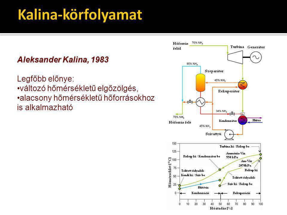 Kalina-körfolyamat Aleksander Kalina, 1983 Legfőbb előnye:
