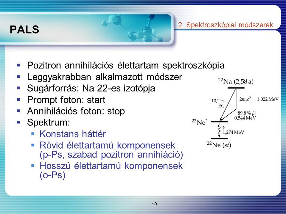 PALS Pozitron annihilációs élettartam spektroszkópia