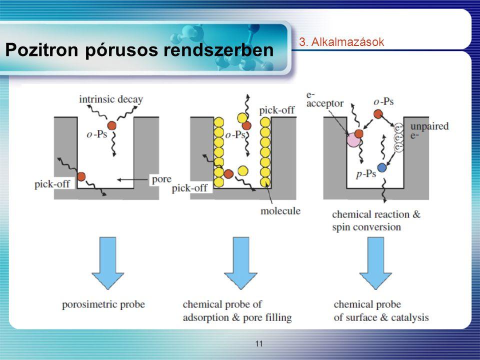 Pozitron pórusos rendszerben