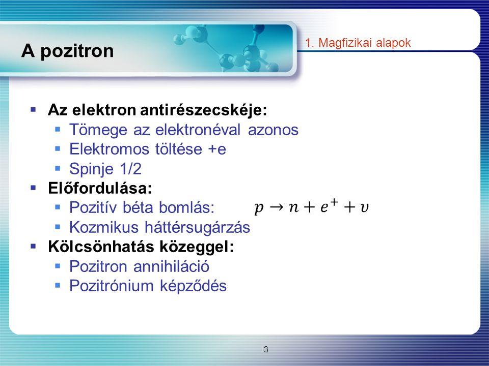 A pozitron Az elektron antirészecskéje: Tömege az elektronéval azonos