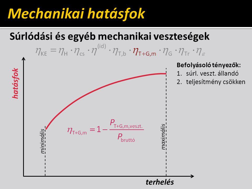 Mechanikai hatásfok Súrlódási és egyéb mechanikai veszteségek hatásfok