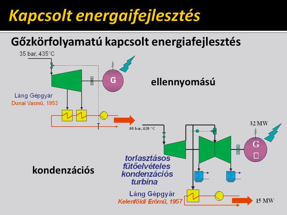 Kapcsolt energaifejlesztés