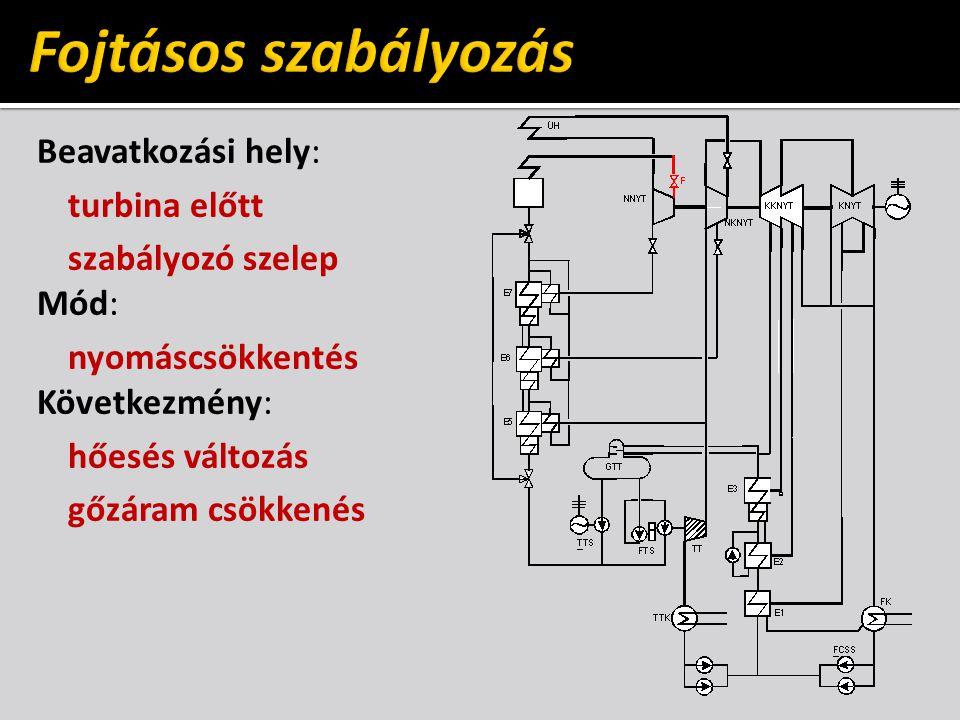Fojtásos szabályozás Beavatkozási hely: turbina előtt szabályozó szelep Mód: nyomáscsökkentés Következmény: hőesés változás gőzáram csökkenés