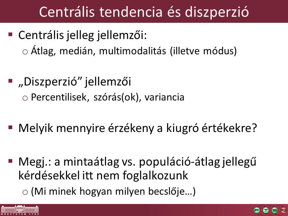 Centrális tendencia és diszperzió