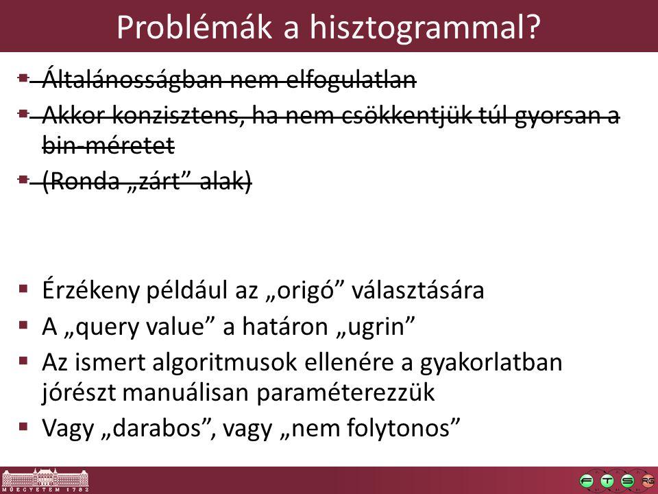 Problémák a hisztogrammal