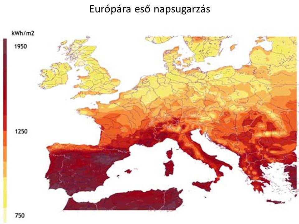 Európára eső napsugarzás
