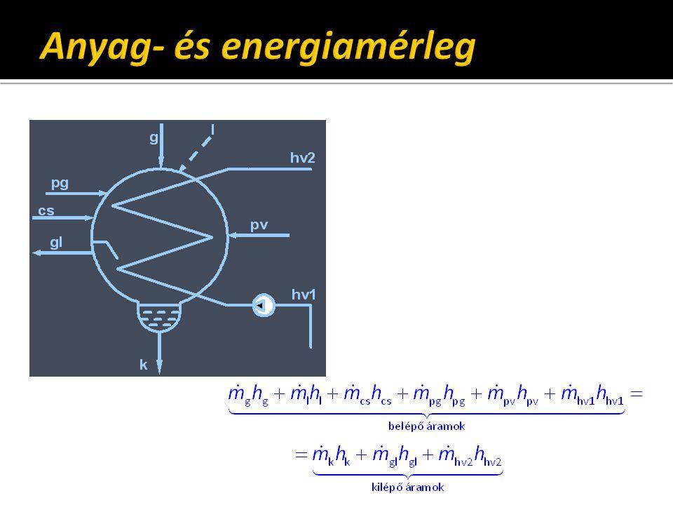 Anyag- és energiamérleg