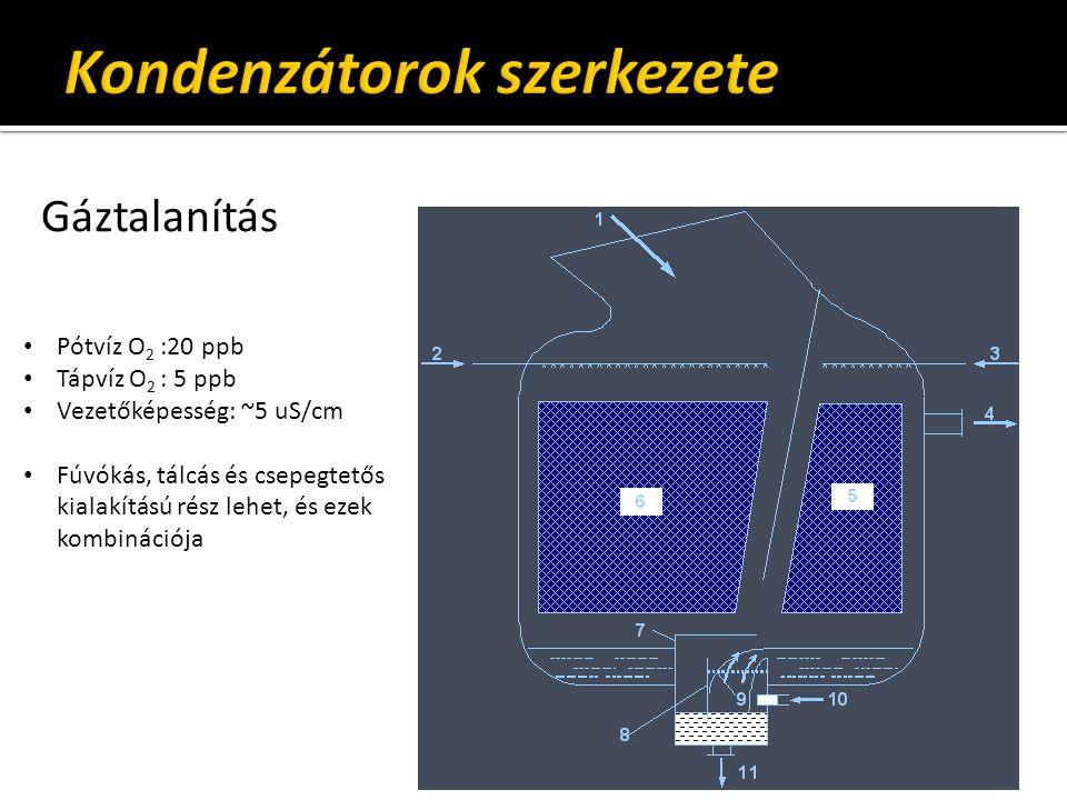 Kondenzátorok szerkezete