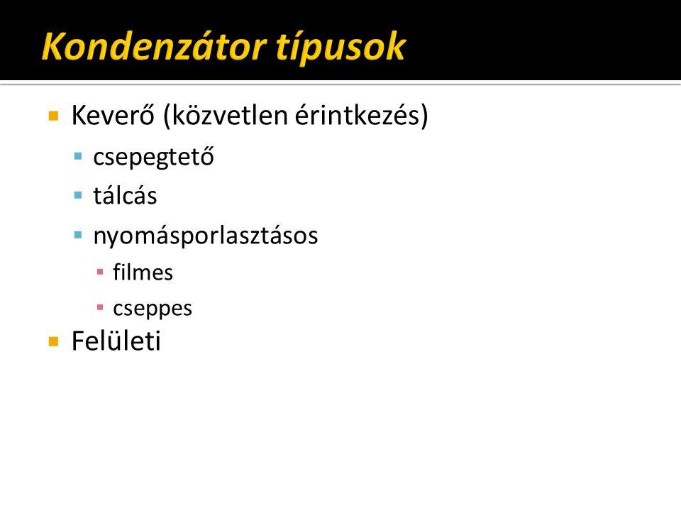 Kondenzátor típusok Keverő (közvetlen érintkezés) Felületi csepegtető