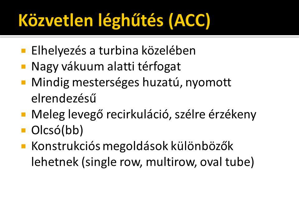 Közvetlen léghűtés (ACC)