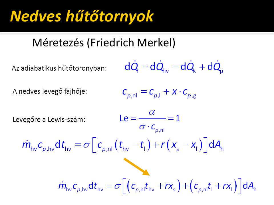 Nedves hűtőtornyok Méretezés (Friedrich Merkel)