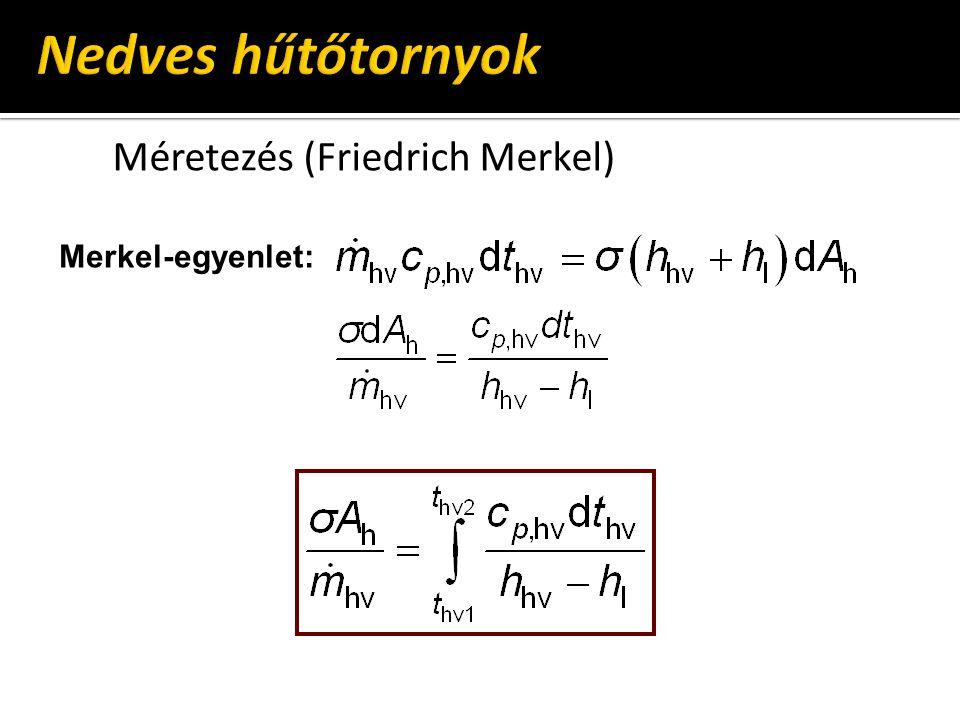 Nedves hűtőtornyok Méretezés (Friedrich Merkel) Merkel-egyenlet: