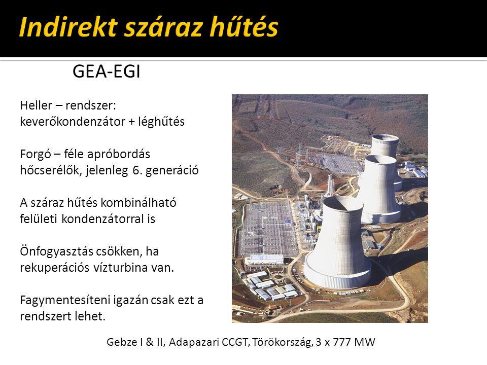 Indirekt száraz hűtés GEA-EGI
