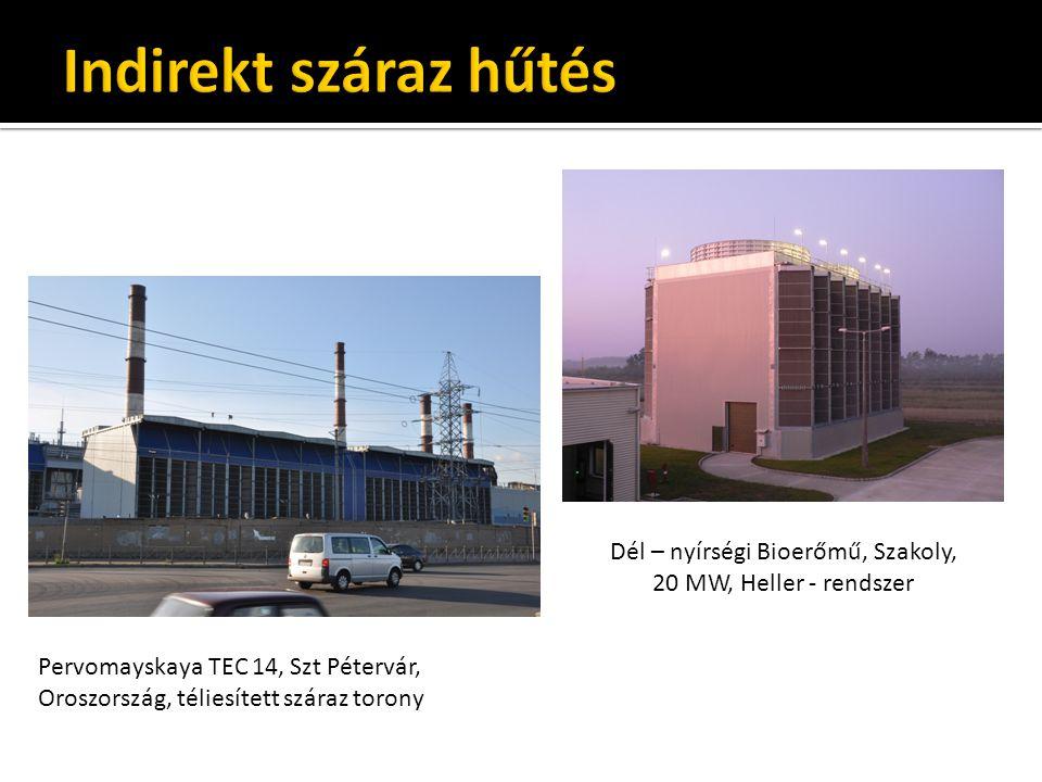Dél – nyírségi Bioerőmű, Szakoly, 20 MW, Heller - rendszer