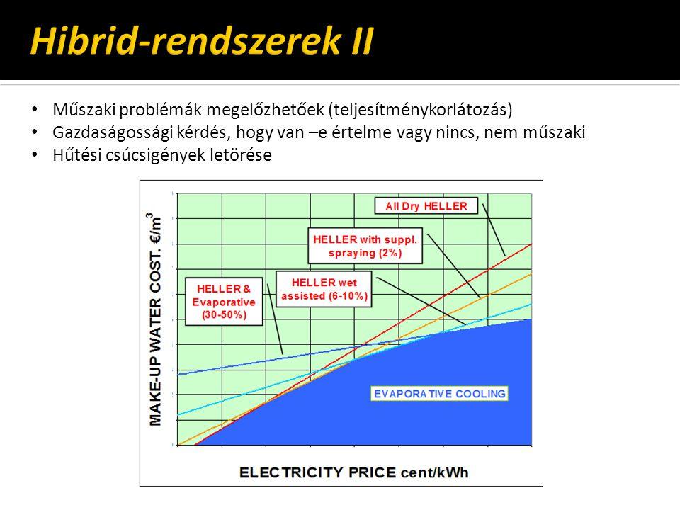 Hibrid-rendszerek II Műszaki problémák megelőzhetőek (teljesítménykorlátozás) Gazdaságossági kérdés, hogy van –e értelme vagy nincs, nem műszaki.