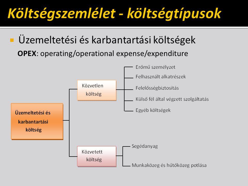 Költségszemlélet - költségtípusok