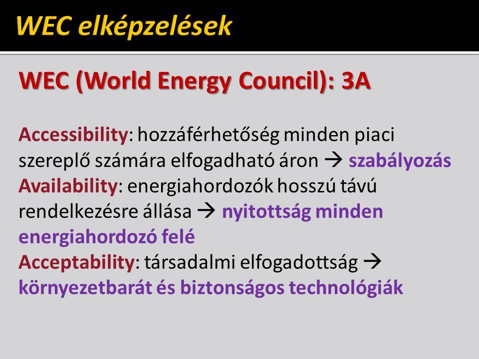 WEC elképzelések WEC (World Energy Council): 3A