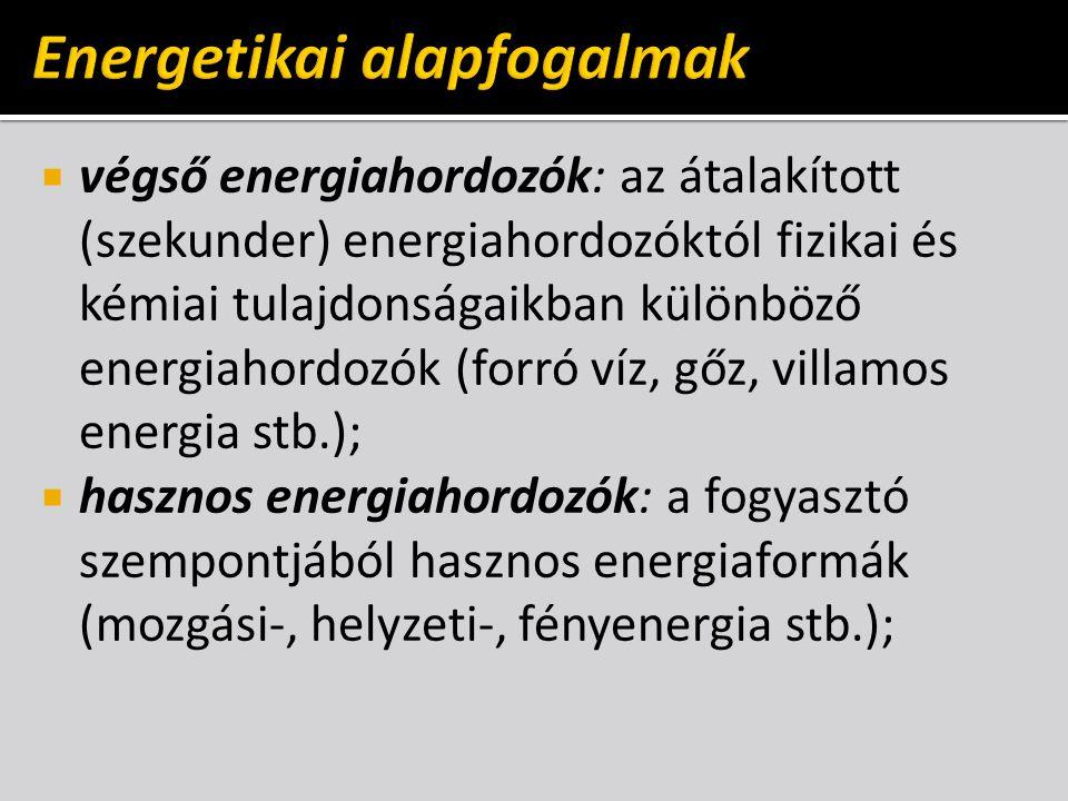 Energetikai alapfogalmak