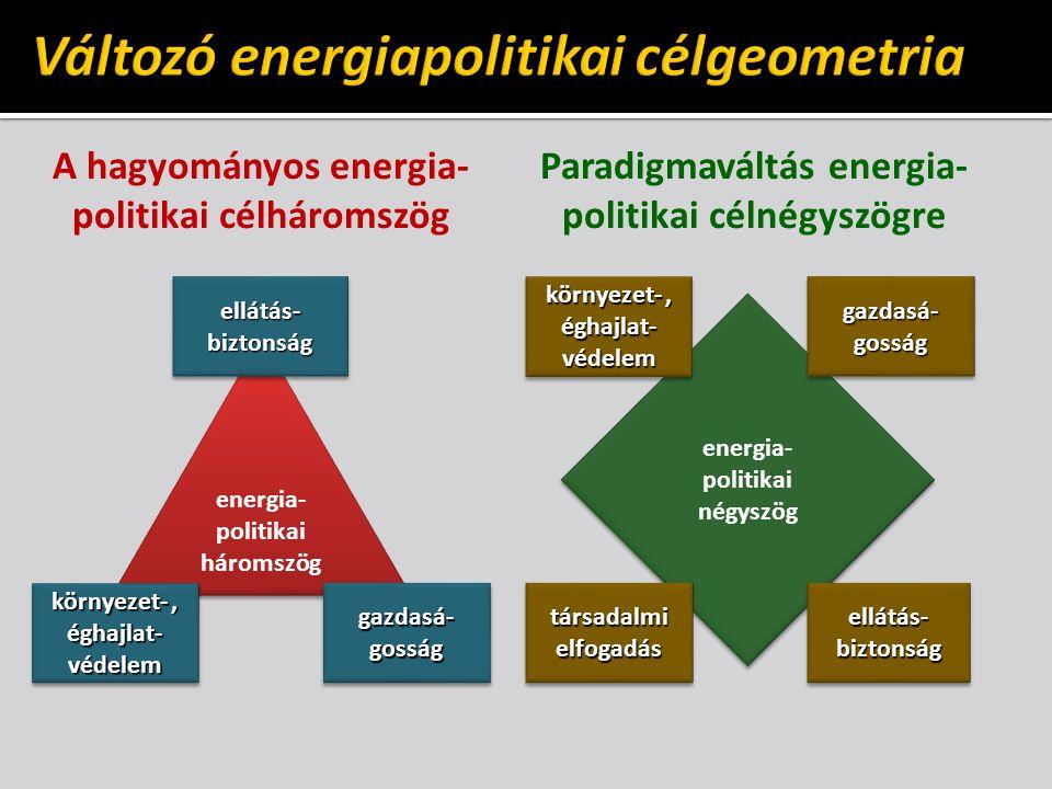 Változó energiapolitikai célgeometria