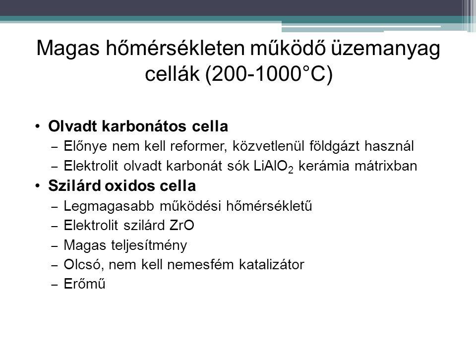 Magas hőmérsékleten működő üzemanyag cellák (200-1000°C)