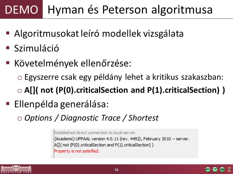 Hyman és Peterson algoritmusa