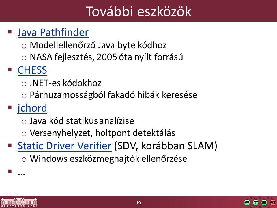 További eszközök Java Pathfinder CHESS jchord