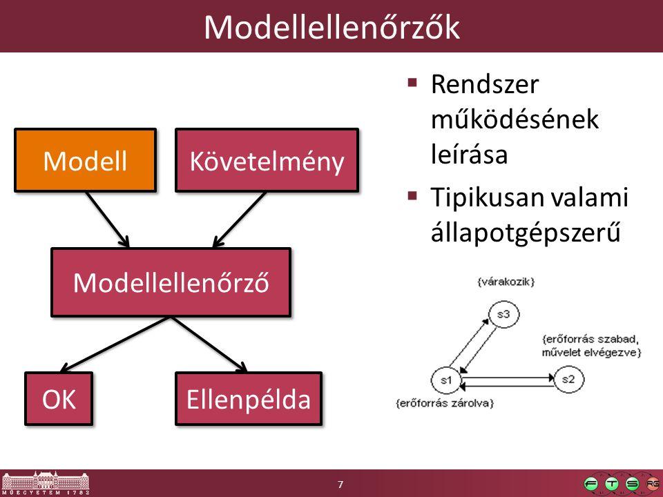 Modellellenőrzők Rendszer működésének leírása