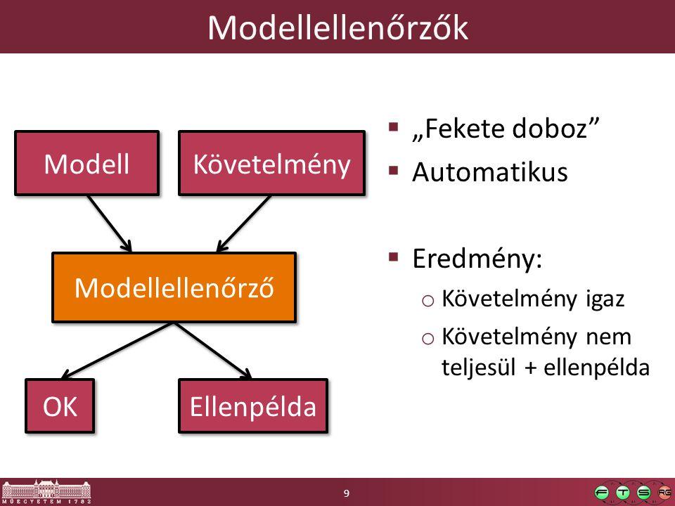 """Modellellenőrzők """"Fekete doboz Automatikus Eredmény: Modell"""