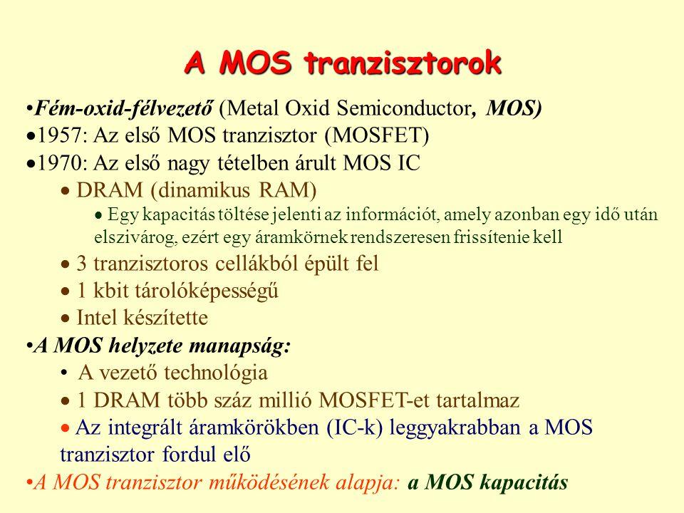 A MOS tranzisztorok Fém-oxid-félvezető (Metal Oxid Semiconductor, MOS)