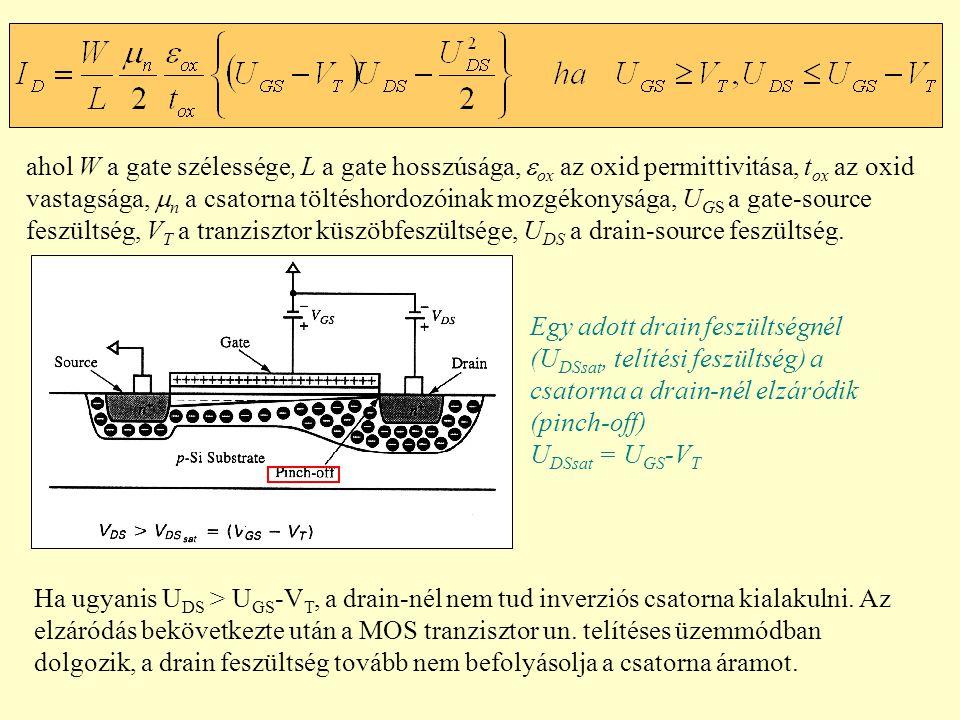 ahol W a gate szélessége, L a gate hosszúsága, ox az oxid permittivitása, tox az oxid vastagsága, n a csatorna töltéshordozóinak mozgékonysága, UGS a gate-source feszültség, VT a tranzisztor küszöbfeszültsége, UDS a drain-source feszültség.