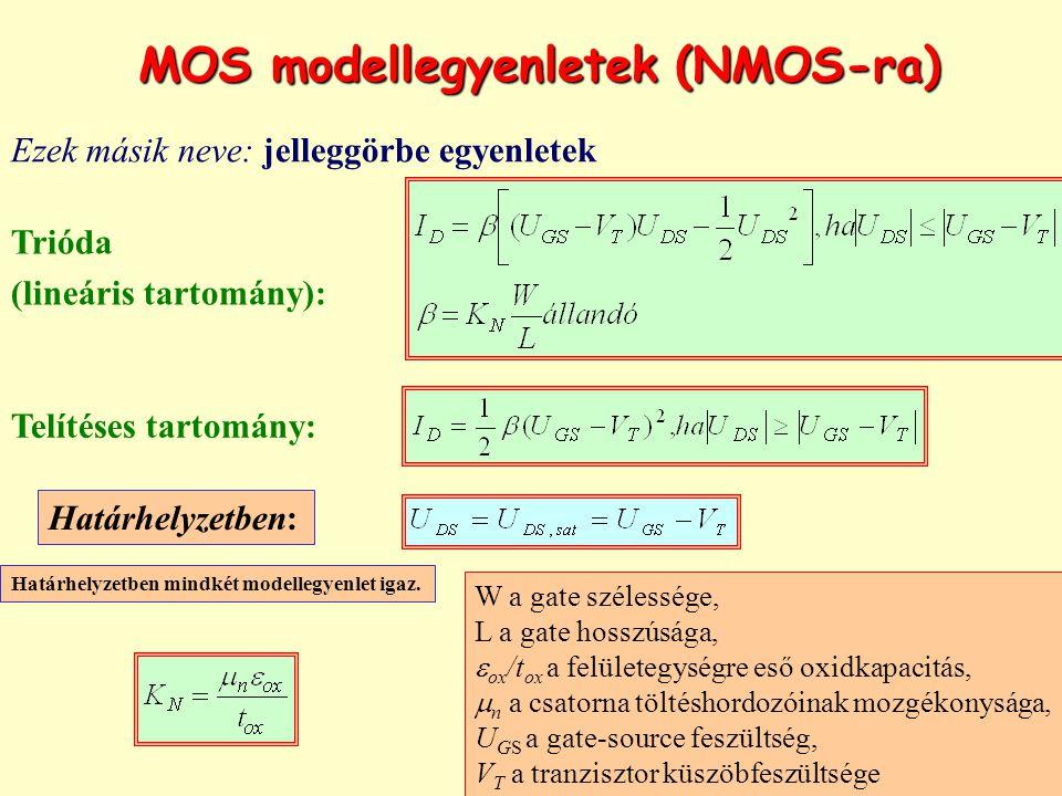 MOS modellegyenletek (NMOS-ra)