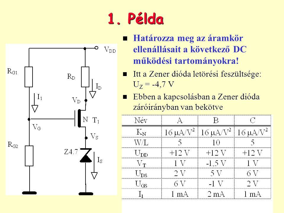1. Példa Határozza meg az áramkör ellenállásait a következő DC működési tartományokra! Itt a Zener dióda letörési feszültsége: UZ = -4,7 V.