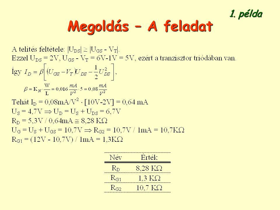 1. példa Megoldás – A feladat