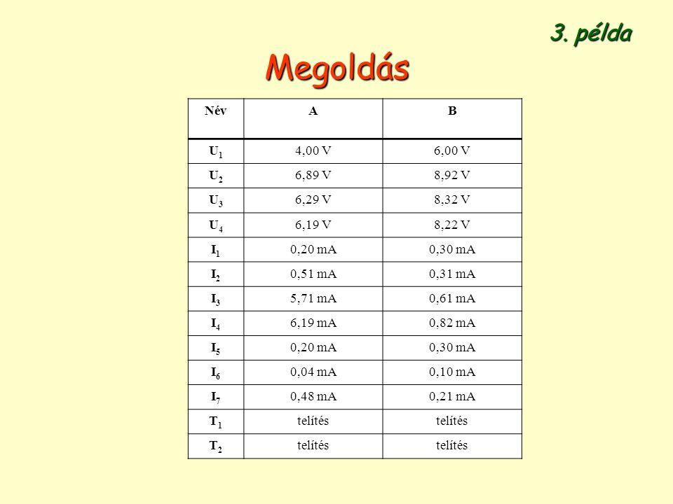 Megoldás 3. példa Név A B U1 4,00 V 6,00 V U2 6,89 V 8,92 V U3 6,29 V