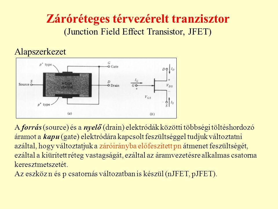 Záróréteges térvezérelt tranzisztor (Junction Field Effect Transistor, JFET)