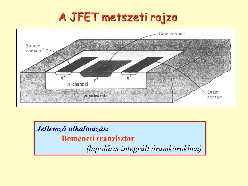 A JFET metszeti rajza Jellemző alkalmazás: Bemeneti tranzisztor