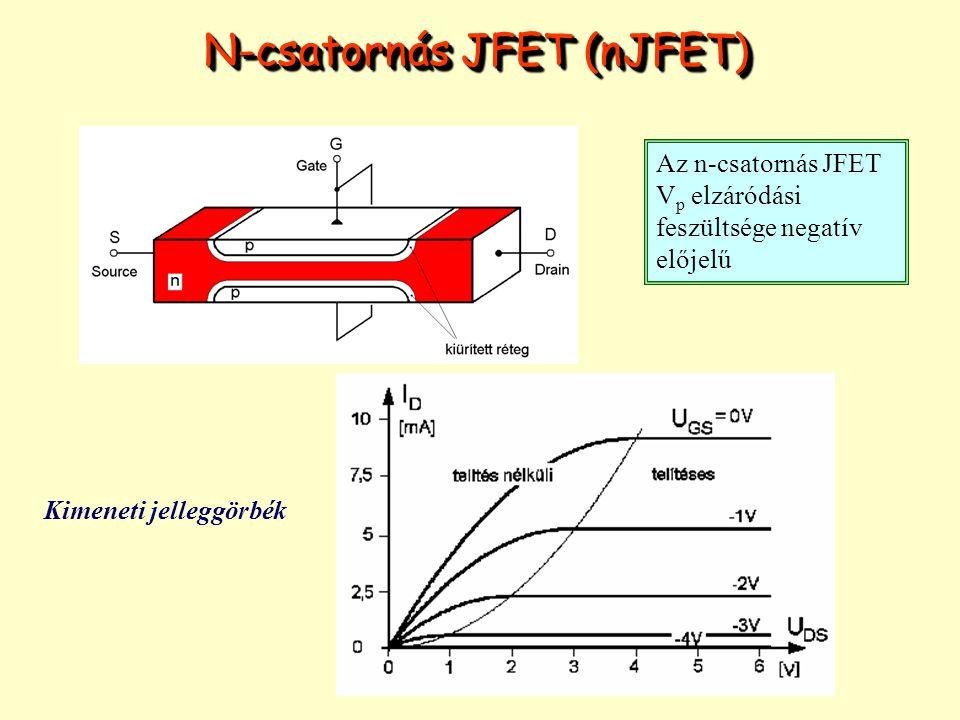 N-csatornás JFET (nJFET)