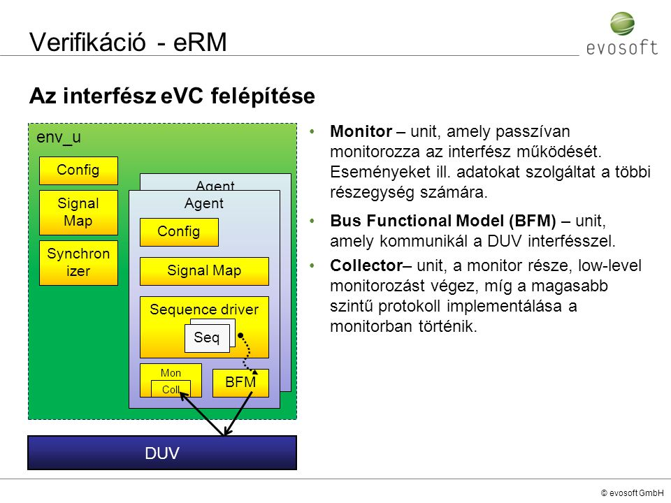 Verifikáció - eRM Az interfész eVC felépítése
