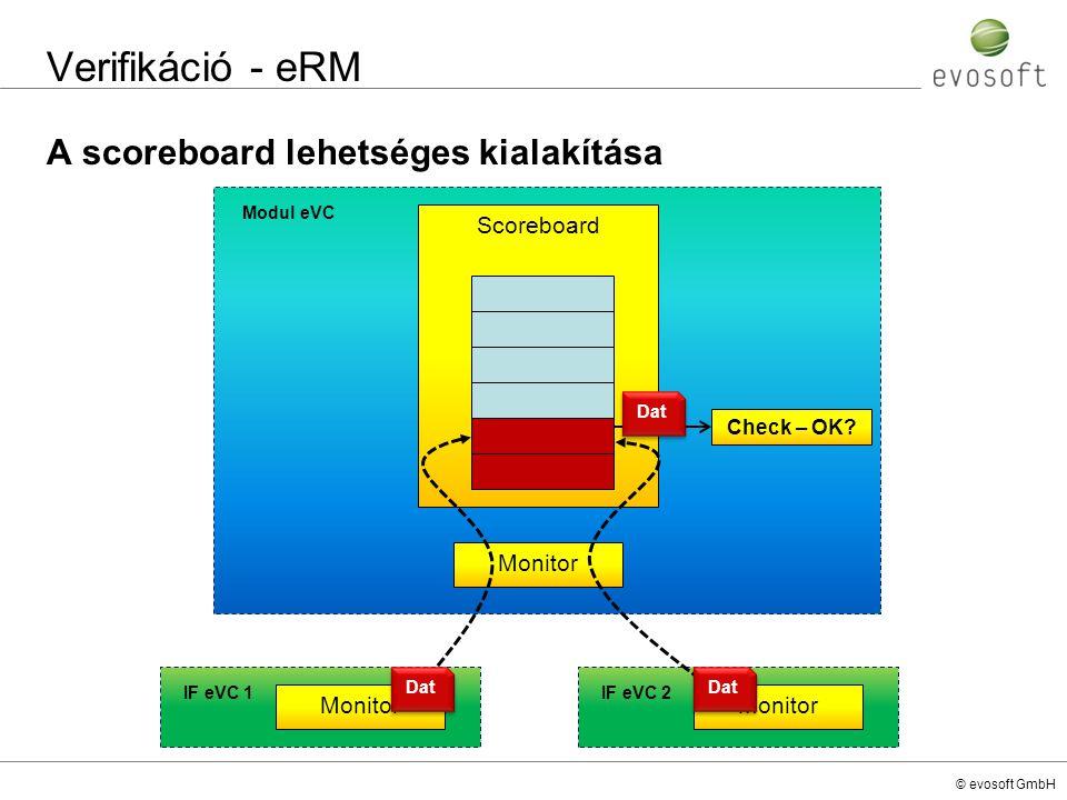 Verifikáció - eRM A scoreboard lehetséges kialakítása Scoreboard