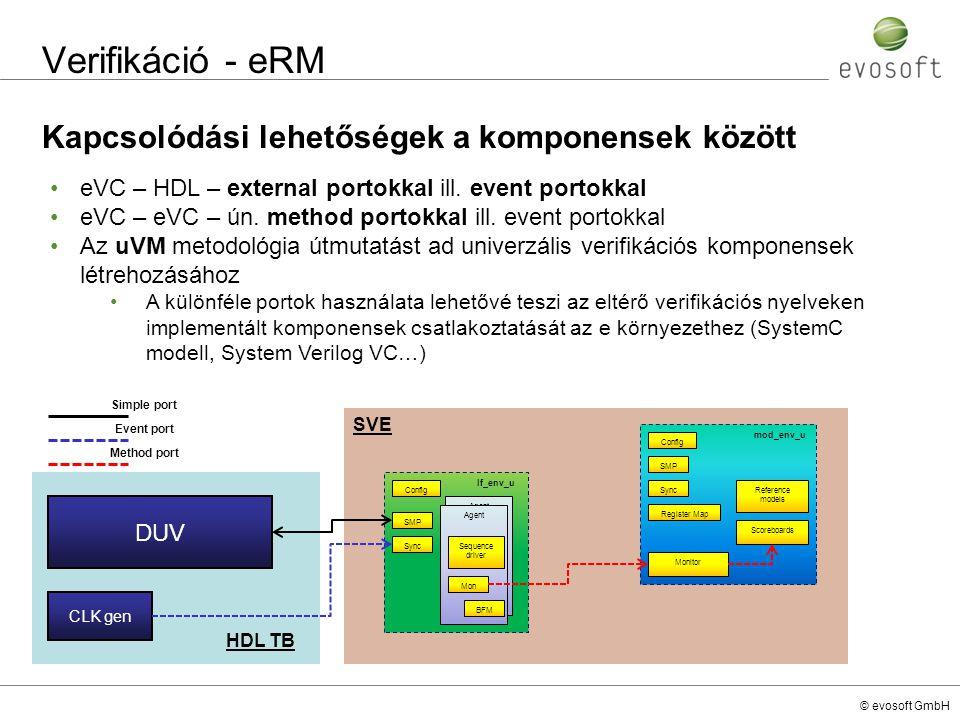 Verifikáció - eRM Kapcsolódási lehetőségek a komponensek között