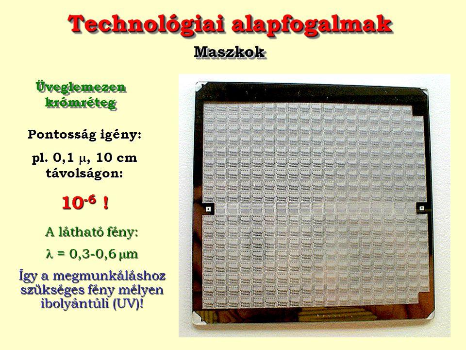 Technológiai alapfogalmak Üveglemezen krómréteg