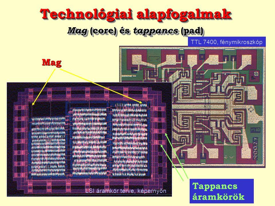Technológiai alapfogalmak Mag (core) és tappancs (pad)