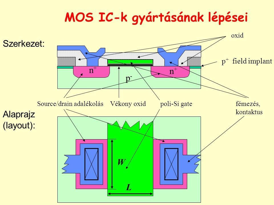 MOS IC-k gyártásának lépései