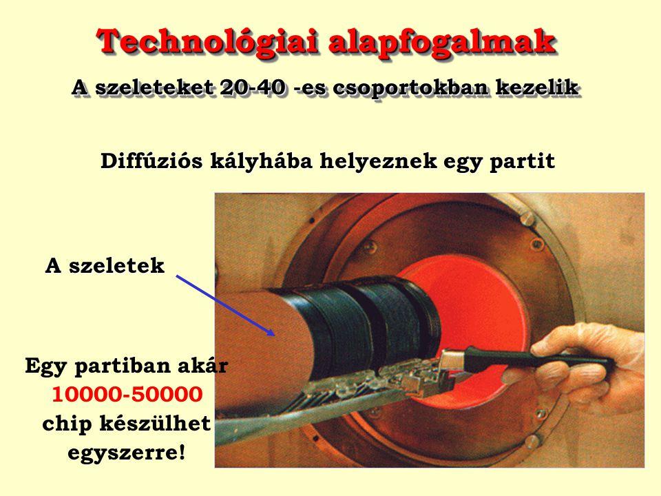 Technológiai alapfogalmak