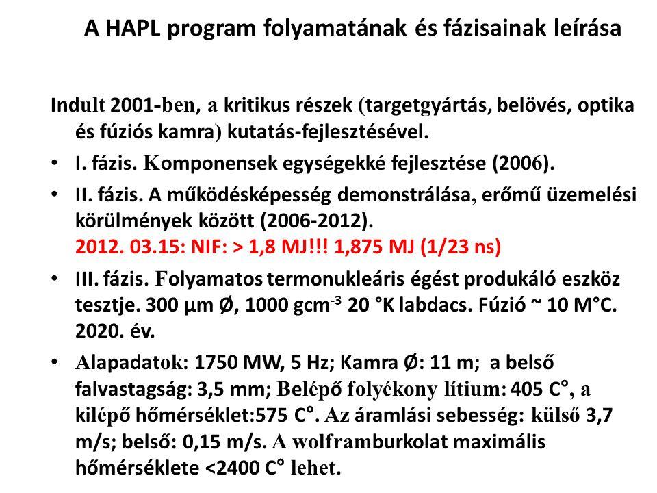 A HAPL program folyamatának és fázisainak leírása