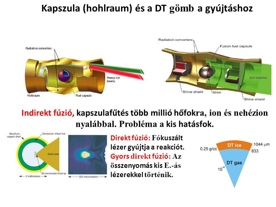 Kapszula (hohlraum) és a DT gömb a gyújtáshoz