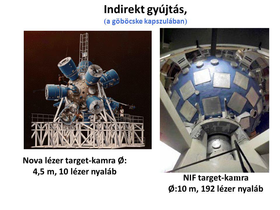 Indirekt gyújtás, Nova lézer target-kamra Ø: 4,5 m, 10 lézer nyaláb
