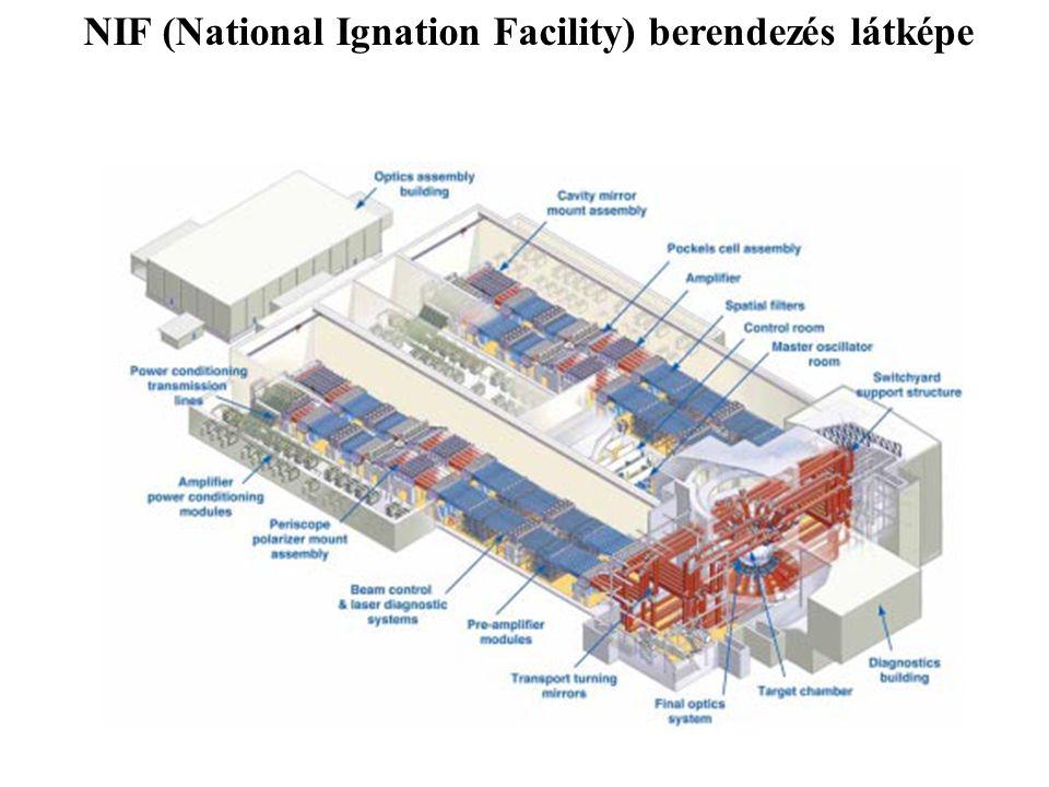 NIF (National Ignation Facility) berendezés látképe