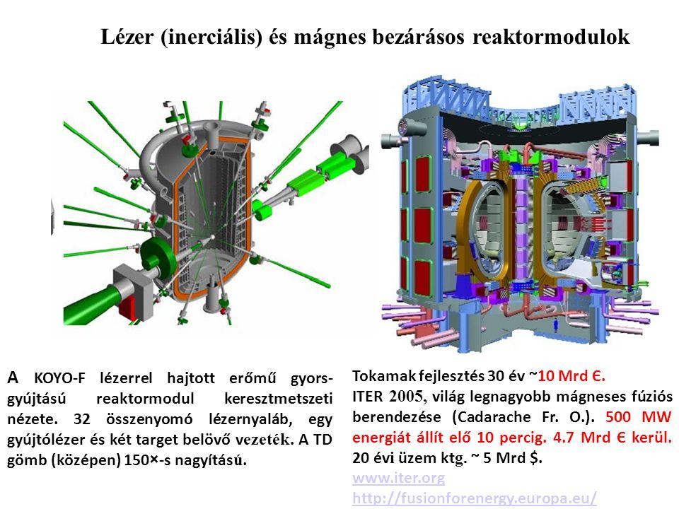 Lézer (inerciális) és mágnes bezárásos reaktormodulok