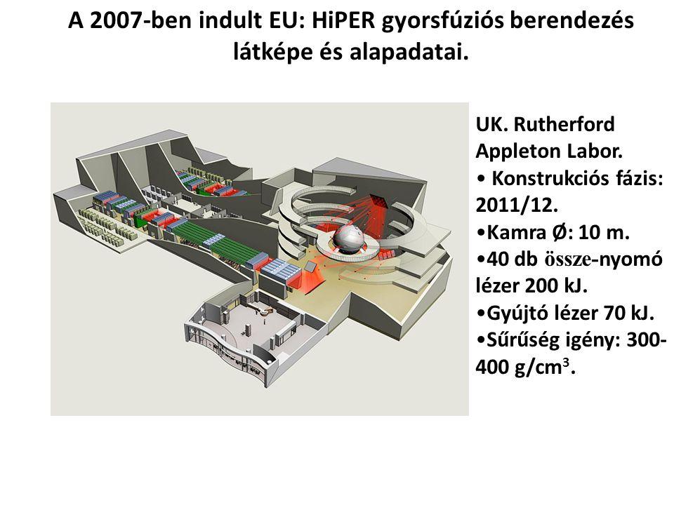 A 2007-ben indult EU: HiPER gyorsfúziós berendezés látképe és alapadatai.